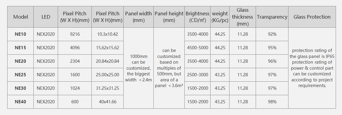 LED photoelectric glass